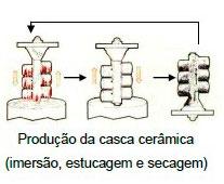 prod.casca